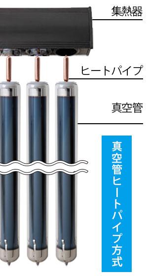 分離型強制循環熱交換式プレミアム